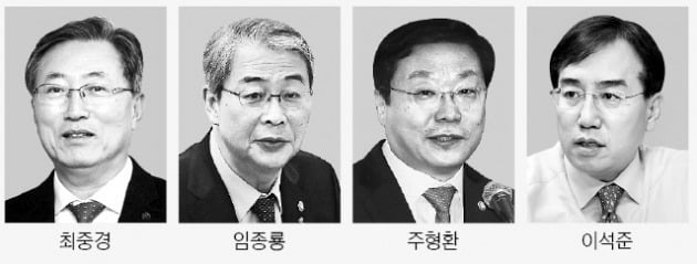 최중경·주형환·임종룡·이석준…고위 경제관료들 기업 사외이사로