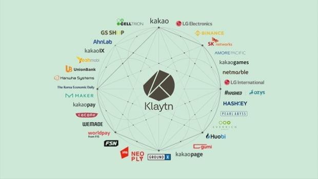 한국경제신문이 카카오의 블록체인 기술 계열사 그라운드X가 자체 개발한 블록체인 플랫폼 '클레이튼(Klaytn)'을 공동 운영하는 '클레이튼 거버넌스 카운슬(Klaytn Governance Council)'에 합류했다고 24일 밝혔다.(사진=그라운드X)