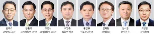인사혁신처장 김우호·국토부 2차관 황성규·관세청장 임재현