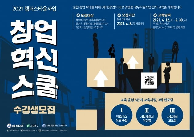 연세대 캠퍼스타운사업단, '2021 창업혁신스쿨' 수강생 모집