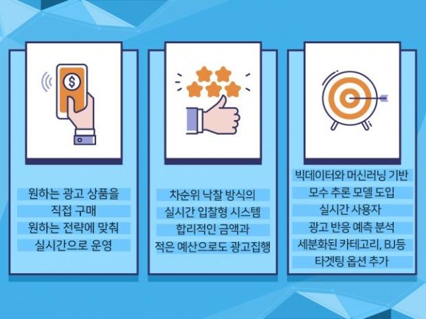 아프리카티비(TV) 신규 광고 관리 플랫폼 'AAM' 오픈, BJ∙콘텐츠 카테고리 직접 선택한다