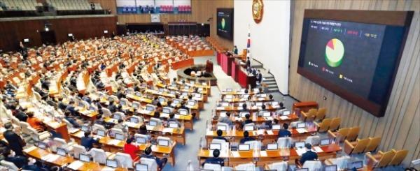 거대 여당의 입법 독주가 거세지고 있다. 정부의 반대 의견을 듣지 않고 의원입법을 통해 법안을 강행 처리하는 사례가 늘고 있다. 사진은 지난달 26일 국회에서 가덕도 특별법이 가결되고 있는 모습.   국회사진기자단