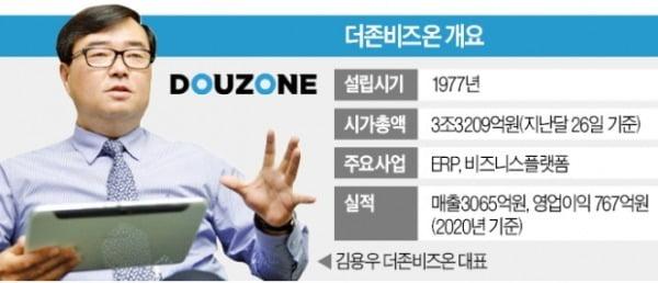 [단독] 'ERP 강자' 더존비즈온, 4000억 투자 유치