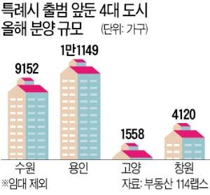 '특례시' 수원·용인·고양·창원, 집값 속속 10억 돌파