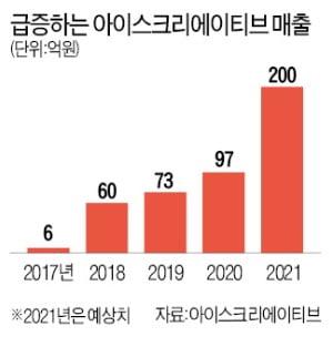 """김은하 아이스크리에이티브 대표 """"이사배·윤쨔미…뷰티 유튜버 키워 해외로"""""""