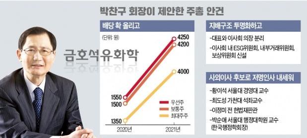 """박찬구의 승부수 """"금호석화 배터리 소재 진출"""""""