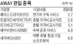 경기민감주+성장주 '여행 기술기업 ETF' 뜬다