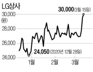 """""""구본준호 핵심""""…주목받는 LG상사"""