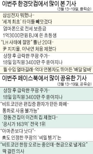 [클릭! 한경] 흔들리는 '세계 1위' 韓 메모리 반도체