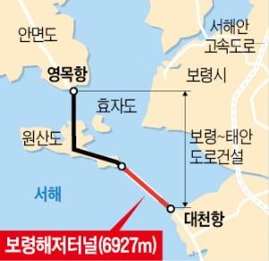 대천~안면도 해저터널로 10분…보령 관광지도 확 바뀐다