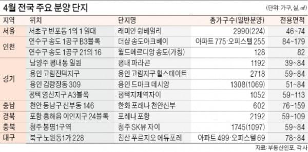 9만가구 '벚꽃분양'…인천 송도·천안 등 교통·입지 좋은 곳 주목