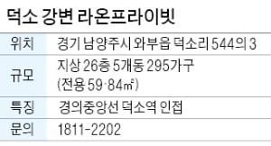 덕소 강변 라온프라이빗, 237가구 분양…서울 접근성 좋아 주목