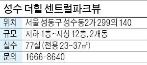 성수 더힐 센트럴파크뷰, '사통팔달' 성수동 오피스텔