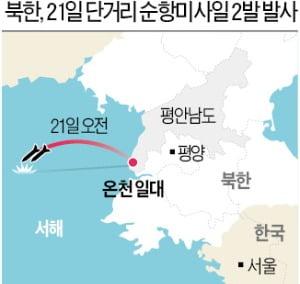 北, 바이든정부 출범후 첫 미사일 도발…韓·美, 지켜보고도 침묵
