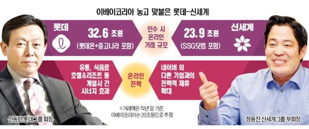 """""""이베이 꼭 품겠다""""…롯데 vs 신세계 'e커머스 전쟁'"""