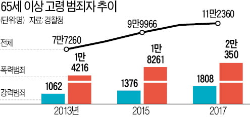 """[2022학년도 논술길잡이] """"인과관계 등을 바탕으로 논리적 개연성을 만들어라"""""""
