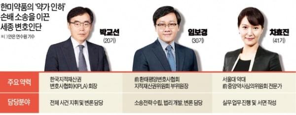 조현병 복제약 10년 소송…세종, 글로벌 제약사 꺾다