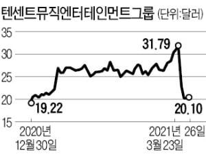 """월가 뒤흔든 21조원 블록딜 '일파만파'…CS·노무라 """"1분기 대규모 손실 불가피"""""""
