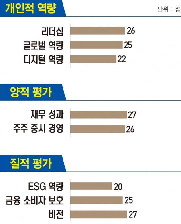 최희문 메리츠증권 부회장, '부드러운 리더십'으로 사상 최대 실적