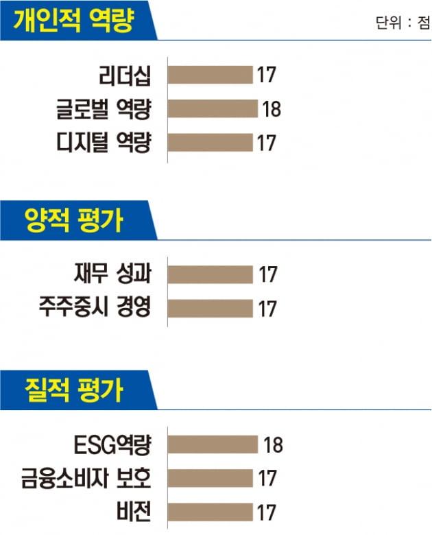 박정림 KB증권 사장, 해외 주식·디지털 강화로 투자자 버팀목 역할