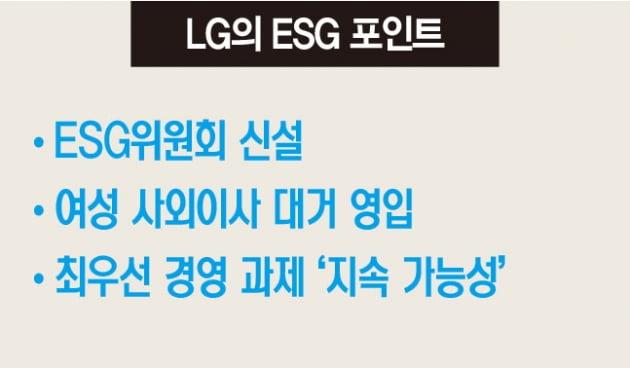 LG그룹, ESG 경영 속도 붙는다…시작은 'ESG위원회'