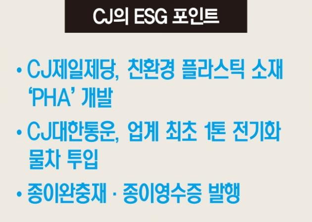 CJ그룹, '必환경' 트렌드 선도하며 착한 소비자 사로잡는다