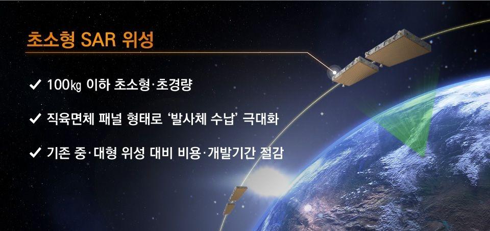 한화시스템, 쎄트렉아이와 초소형 위성 개발 첫 협력