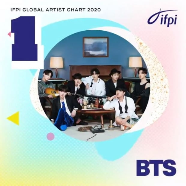 방탄소년단, 국제음반산업협회 '글로벌 아티스트' 1위 /사진=IFPI 공식 트위터