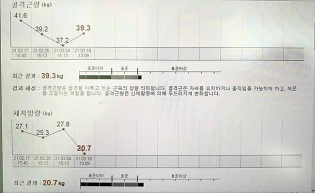 사진=정기고 인스타그램