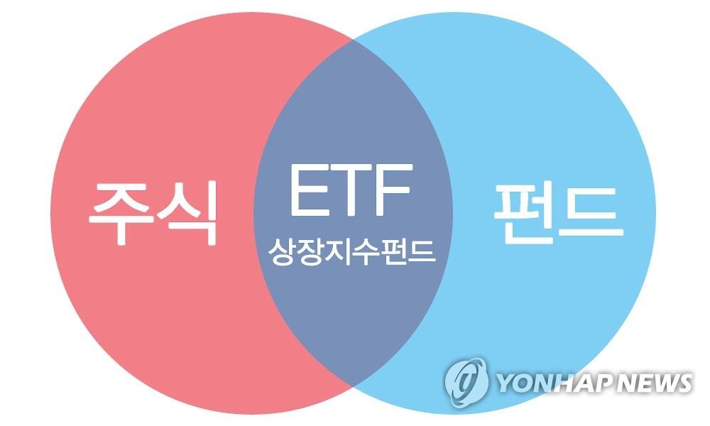 미국서 일반 펀드 상품 첫 ETF 전환