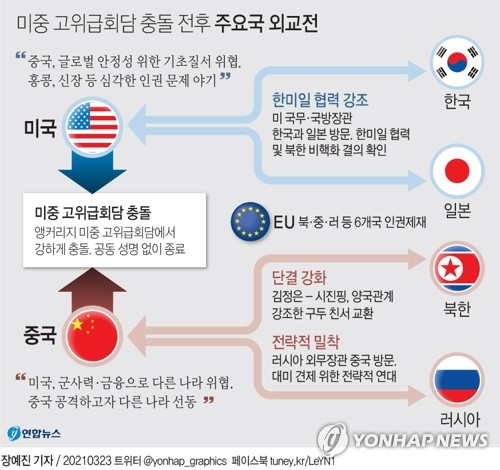"""김정은-시진핑 구두친서 교환…""""적대세력 방해속 北中단결 강화""""(종합2보)"""
