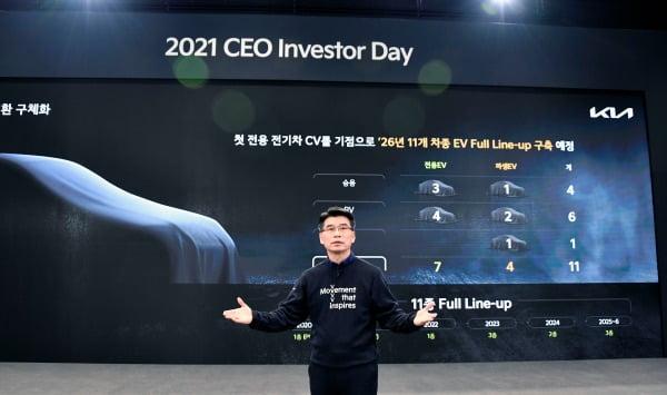 지난달 9일  'CEO 인베스터 데이'에서 발표하고 있는 송호성 기아 사장. 사진=연합뉴스