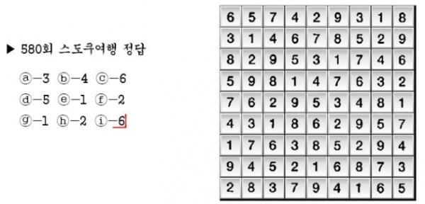 [수학 두뇌를 키워라] 스도쿠 여행 (581)