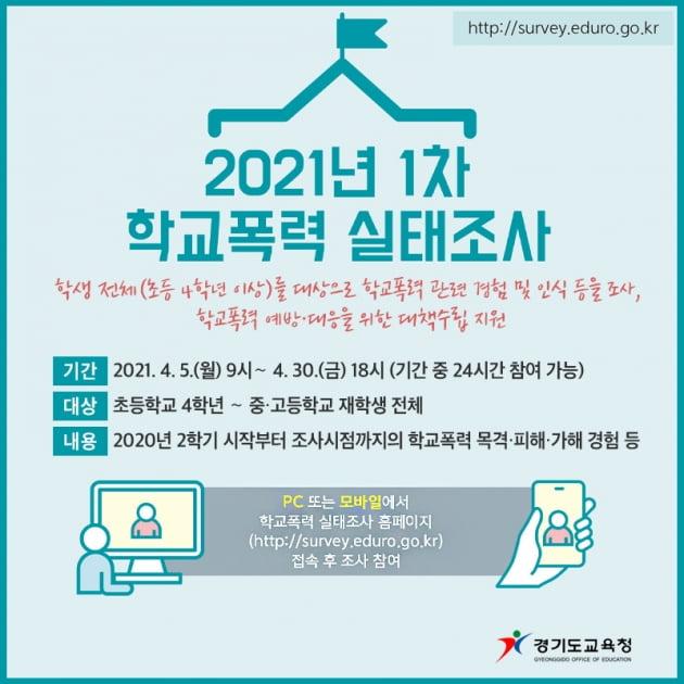 경기도교육청, 학교폭력 예방과 대응위한 '학교폭력 실태조사' 실시