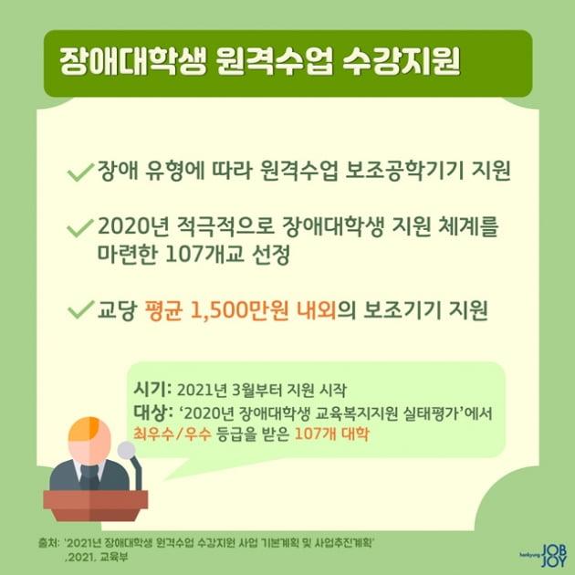 원격수업 20% 비율 폐지, 2021년 시행되는 대학 관련 제도