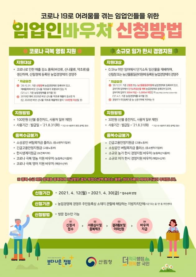 임업인 바우처 12~30일 신청·접수