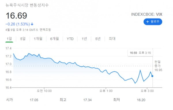 """""""대규모 변동성 장세 올 것"""" [독점 UBS리포트]"""