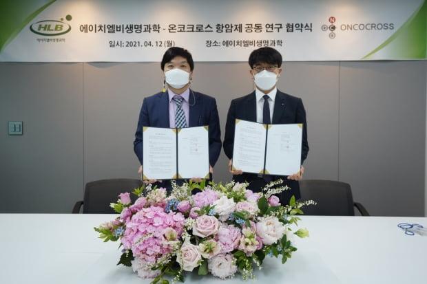 왼쪽부터 한용해 에이치엘비생명과학 사장과 김이랑 온코크로스 대표.