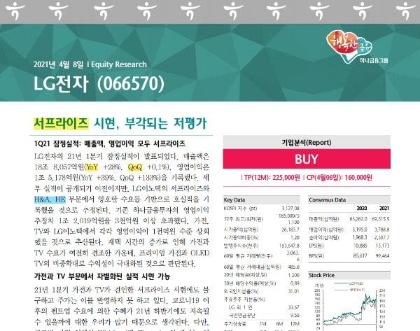 자료 : 김록호 하나금융투자 연구원