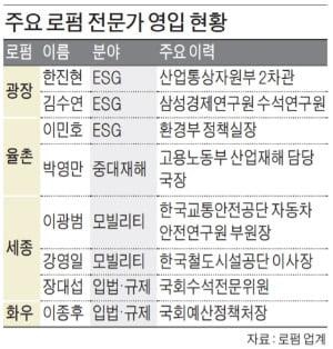 """""""前官보다 전문가""""…달라진 로펌 인재영입"""