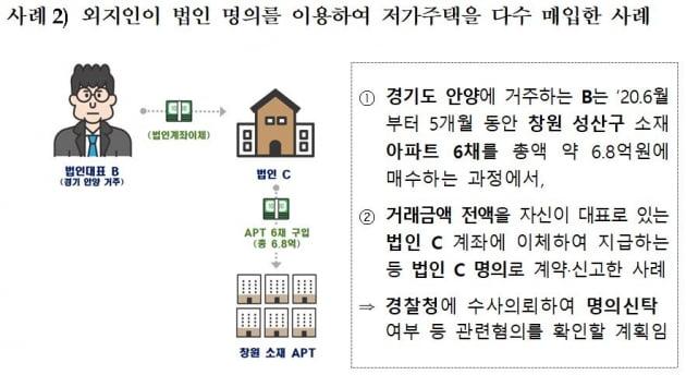 """법인 동원해 대구 10채·창원 6채 싹쓸이 투기…""""딱 걸렸다"""""""