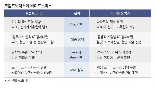 미‧중, 반도체 격돌…한국 위기 넘을까