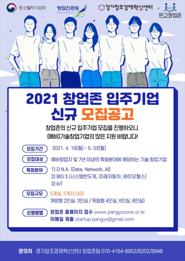 판교 창업존, 판교 제2테크노밸리 2021 신규 입주기업 2차 모집
