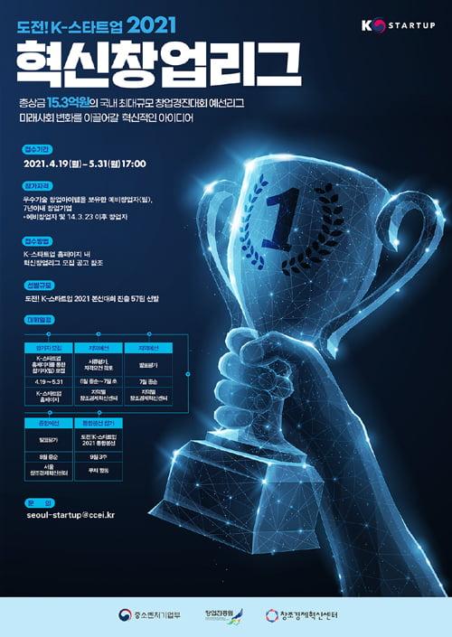 경기창조경제혁신센터, 국내 최대 창업경진대회 '도전! K-스타트업 2021' 참가자 모집