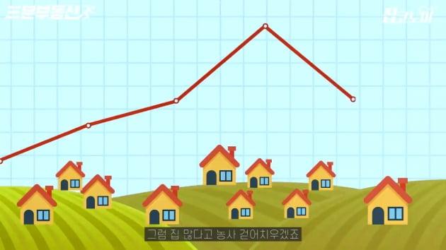 [집코노미TV] 집값이 계속 오르는 이유