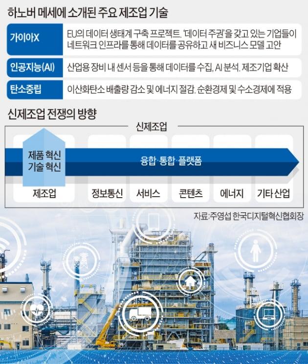 출처:주영섭 한국디지털혁신협회장