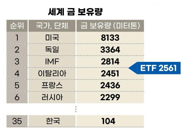 '비트코인 ETF' 상장하면 코인 가격 진짜 오를까? [나수지의 쇼미더재테크]