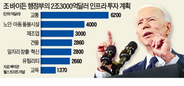 미중의 인프라 투자경쟁, 한국에 위기일까 기회일까?[Dr. J's China Insight]