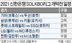 '절친 빅매치'…SSG 추신수 vs 롯데 이대호 자존심 건 승부