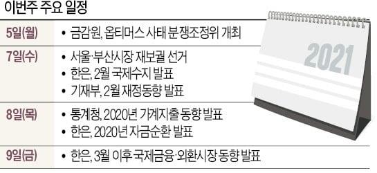 [월요전망대] 서울시장 누가 되든 부동산정책 바뀔 듯